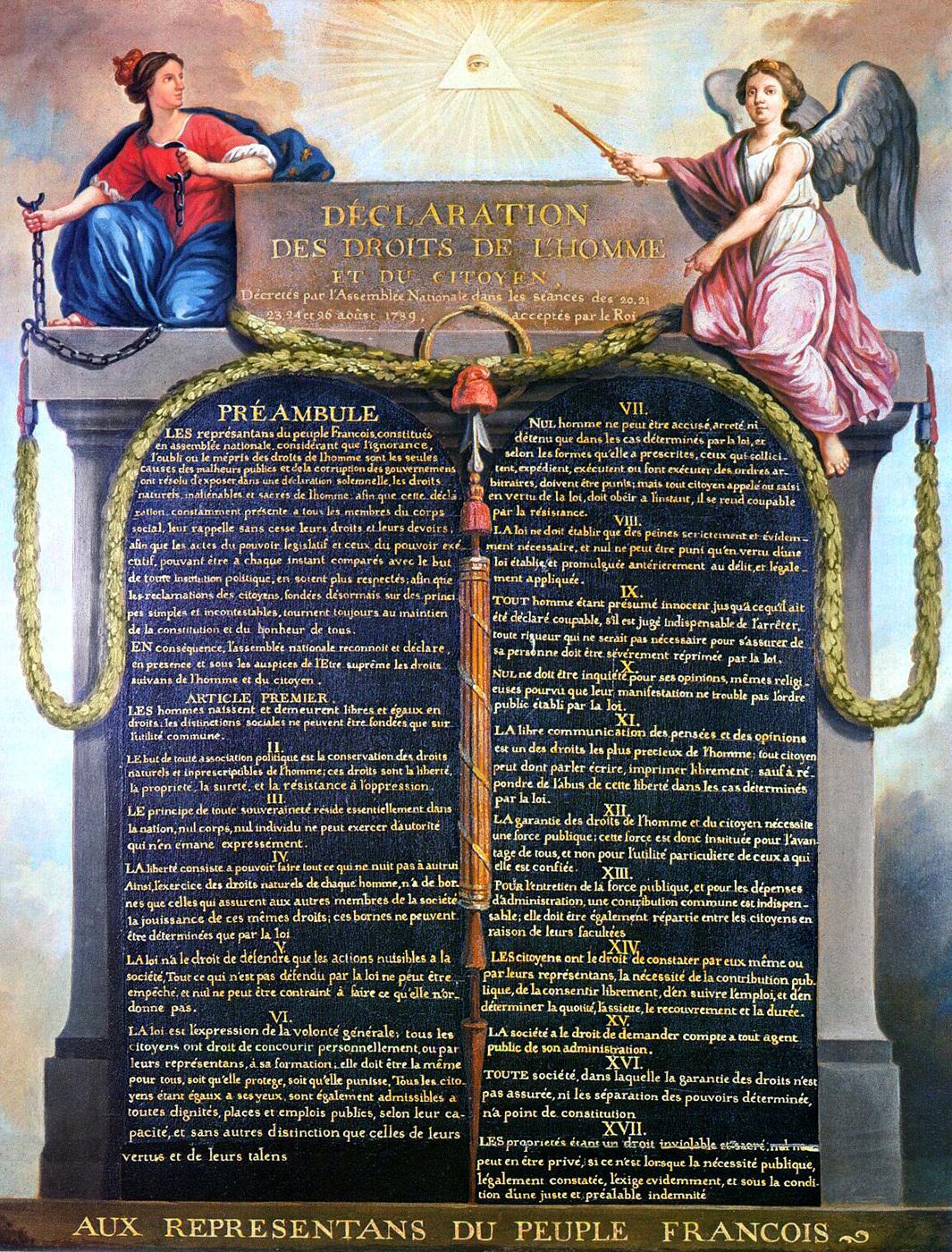 İnsan ve Yurttaş Hakları Bildirgesi