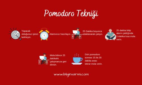 Pomodoro Tekniği Nedir ? Nasıl Uygulanır ?